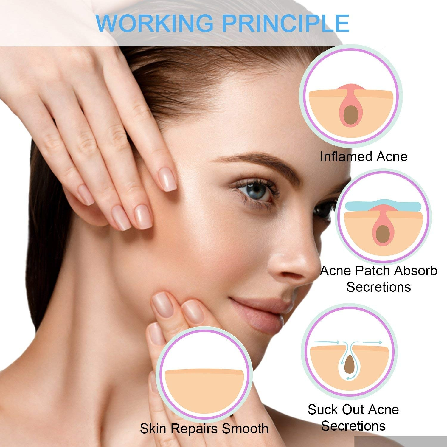 Working Principle of Acne Patch